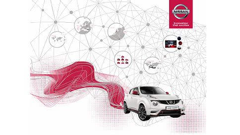 Nissan Prezi salespresentatie laten maken door ShareAll