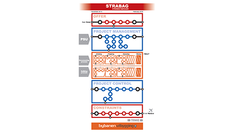 Strabag-Rail-Prezi-pitch